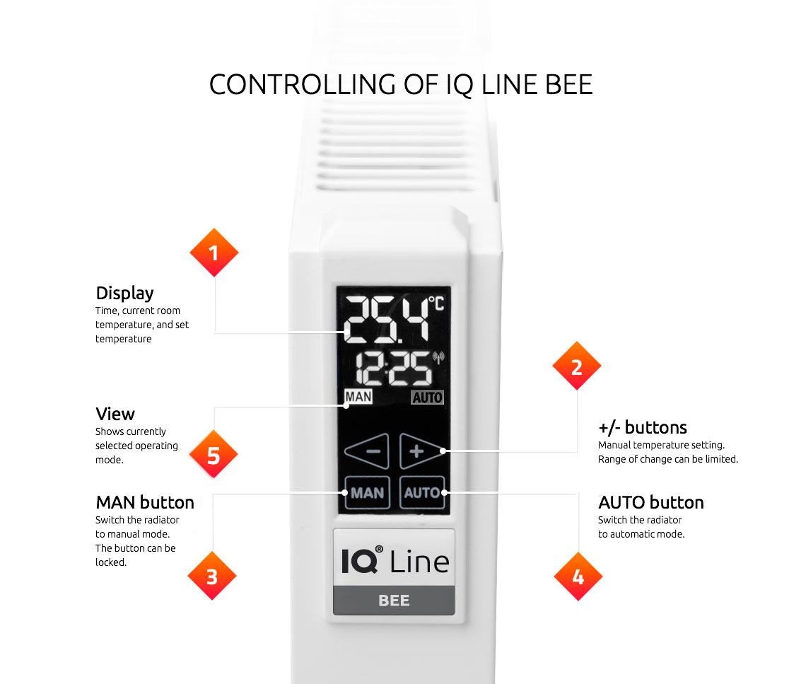 ovladanie-IQ-LINE-BEE-EN