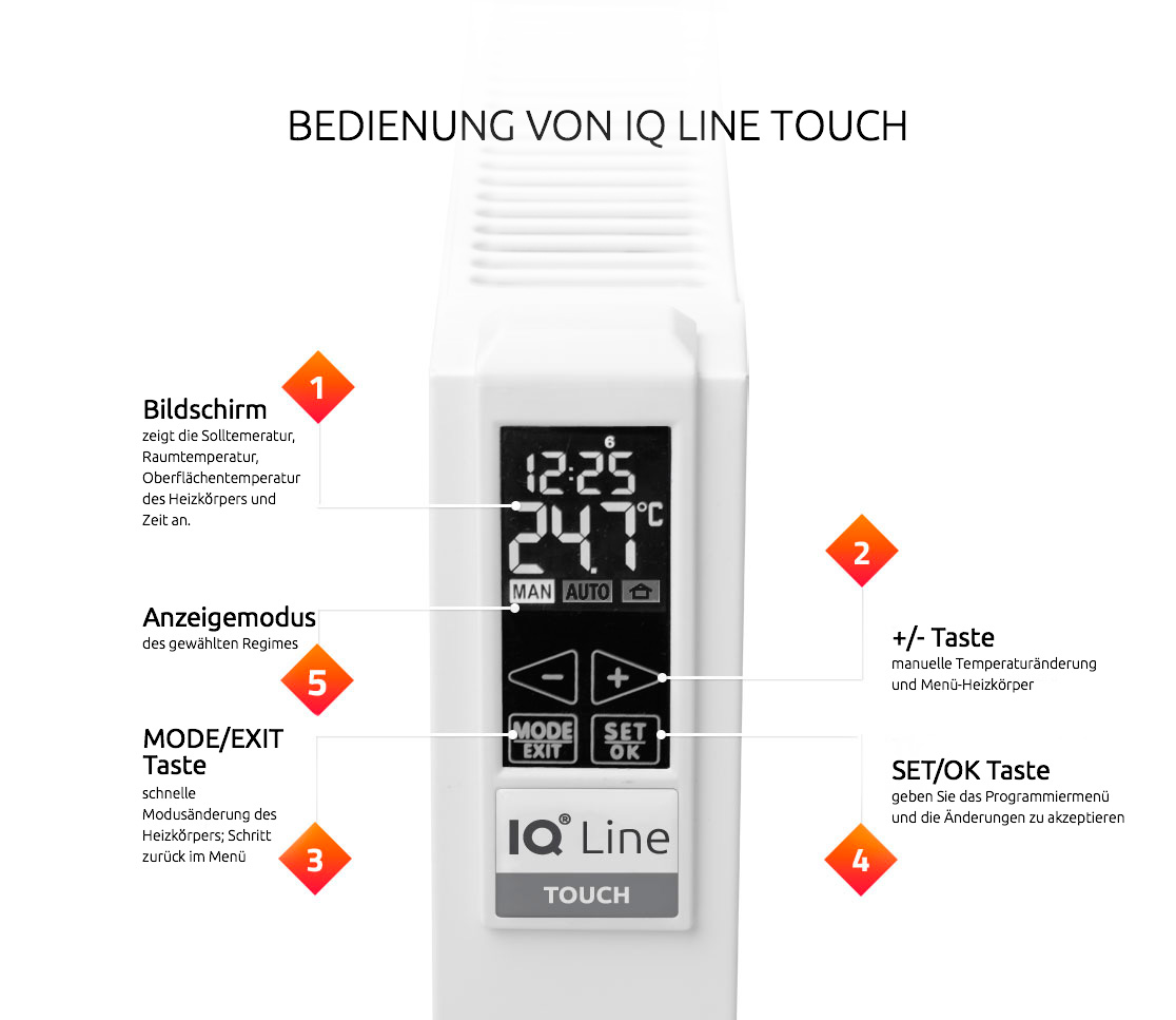 ovladanie-IQ-LINE-TOUCH-1