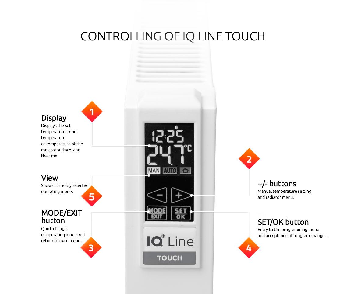 ovladanie-IQ-LINE-TOUCH-EN